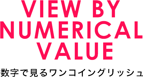 VIEW BY NUMERICAL VALUE 数字で見るワンコインイングリッシュ